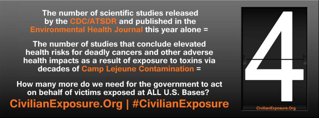 Civilian Exposure - Four ATSDR Studies Released in 2014