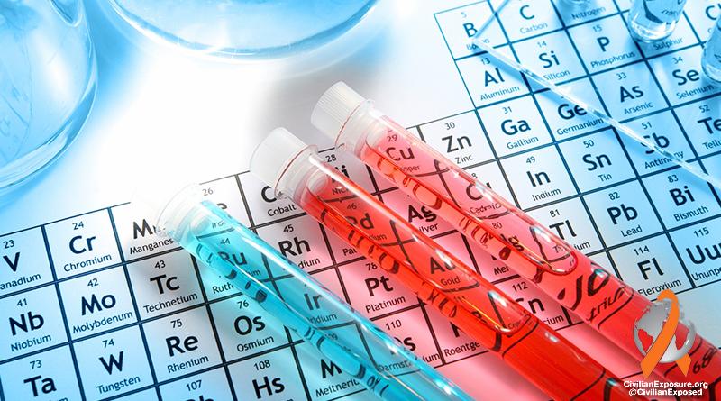 Civilian Exposure - Impacts of Chemical Contamination